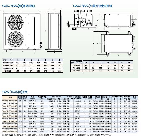 广州约克中央空调安装公司 中央空调工程安装